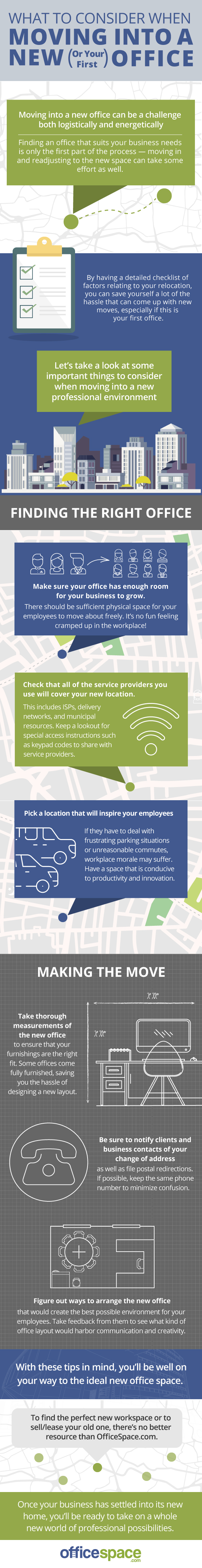 Infographic of What to Consider When Moving Into A New (Or Your First) Office